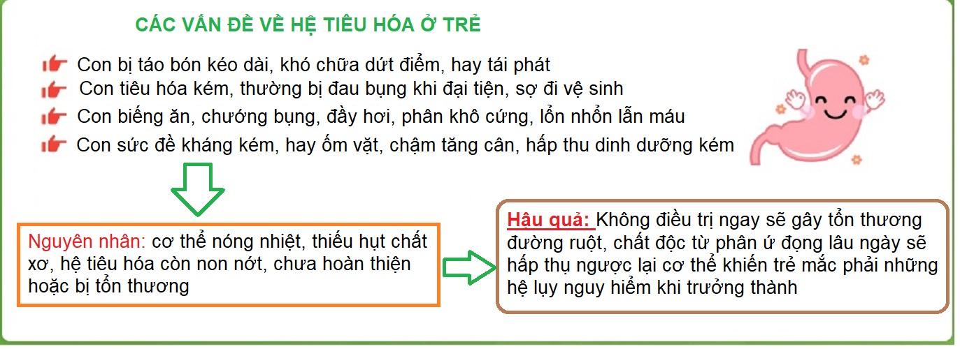 tieu-tan-tao-bon-be-an-ngon-mieng-hap-thu-tot-siro-nhuan-trang-pqa